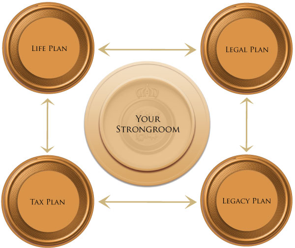 Your Strongroom Plans